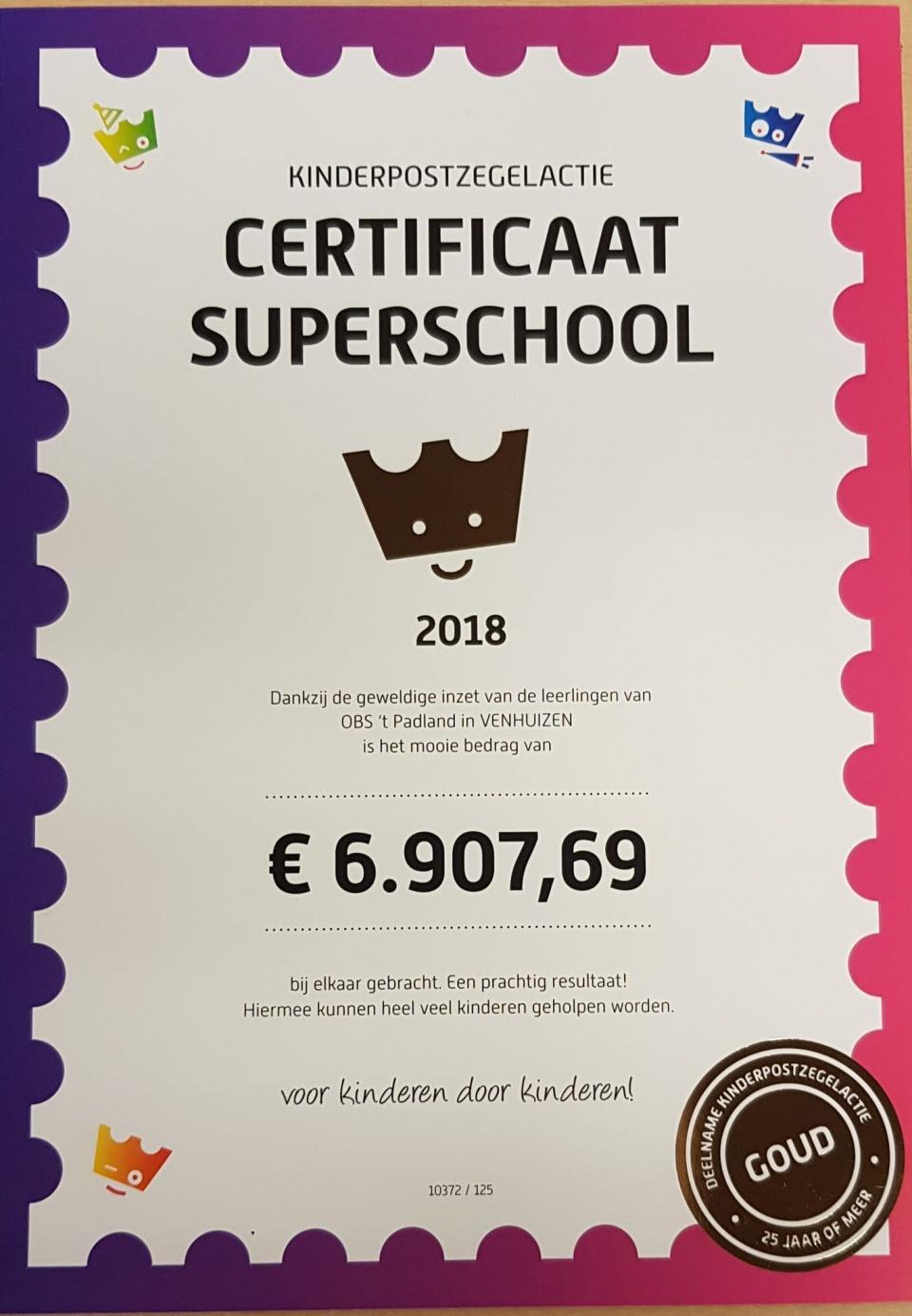 Opnieuw iets om zo trots op te zijn. Het certificaat van de Kinderpostzegelactie waarop u het schoolresultaat kunt lezen van de laatste keer en het feit dat wij 'gouden deelnemers' zijn omdat wij al langer dan 25 jaar mee doen. Trots op onze leerlingen, oud-leerlingen, alle ouders en buurtbewoners.
